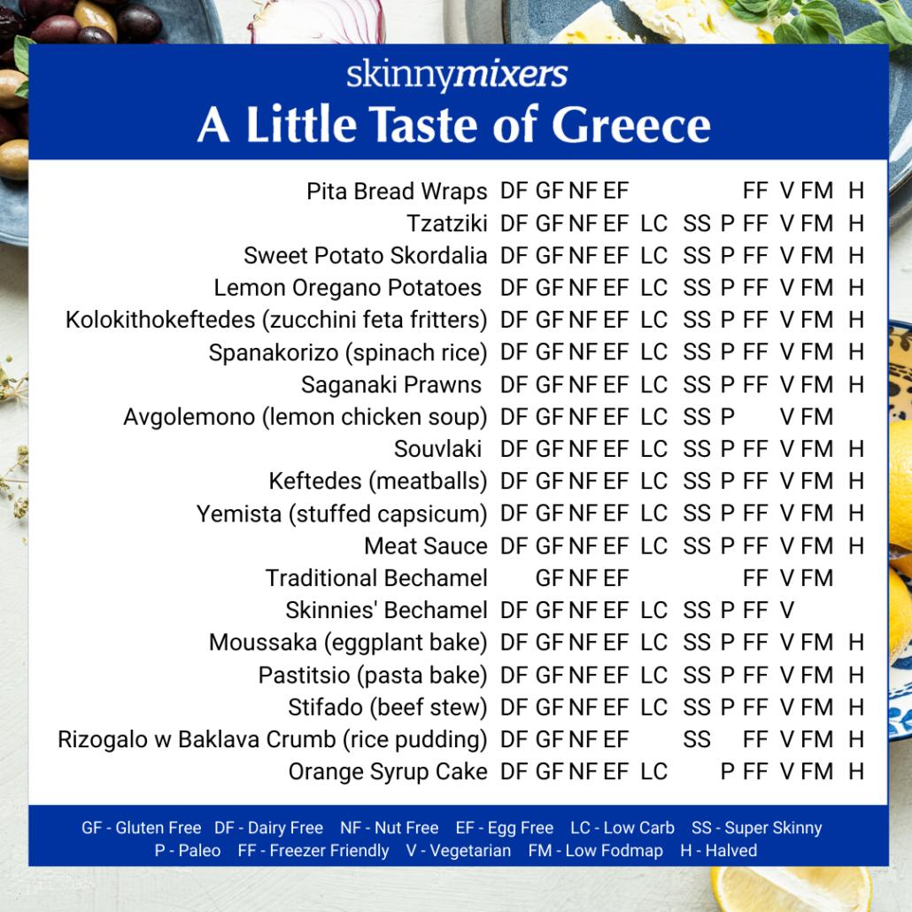 A Little Taste of Greece Contents